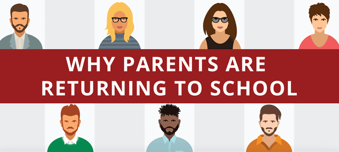 Why Parents are Returning to School to Earn Online Degrees - Infographic